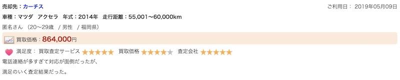 九州のカーチスで車を査定された方の口コミ