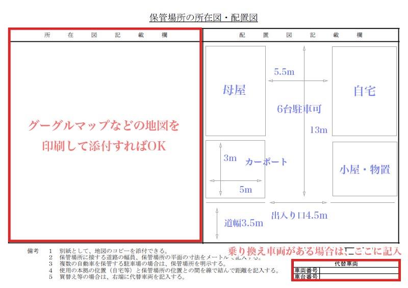 保管場所所在図と配置図の書き方