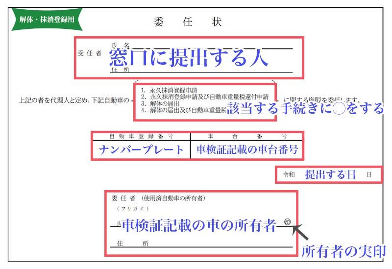 解体や抹消登録時の委任状の書き方